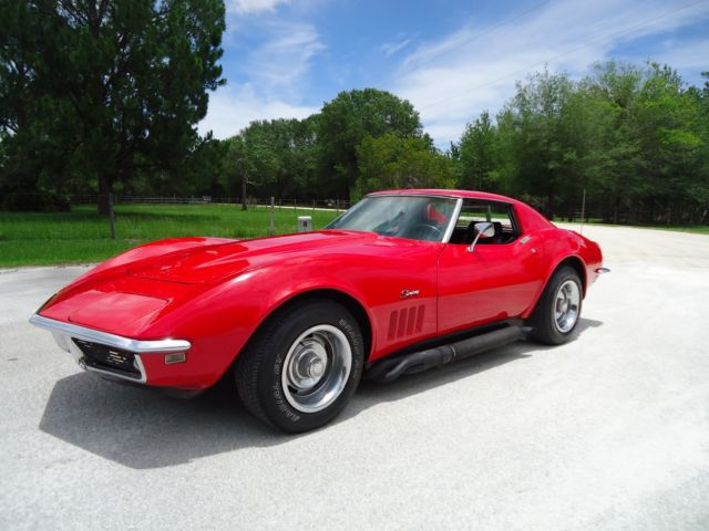 1968 Corvette Crate 350, NO RESERVE, Nice, New Paint, Excellent Driver L@@K!!!!!